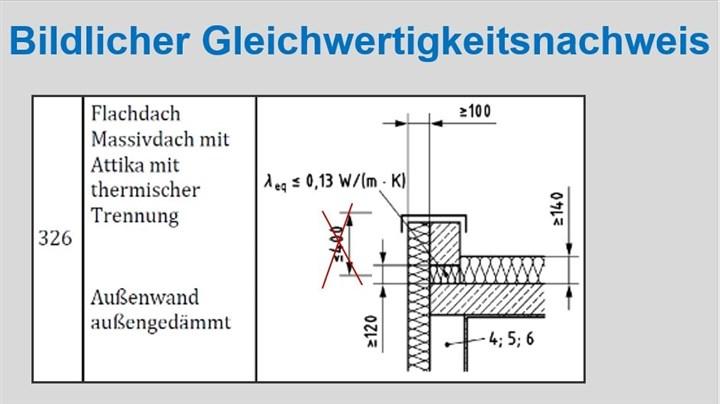 Modul 2 - THEORIE: Wärmebrückennachweise mit dem neuen Beiblatt 2 DIN 4108
